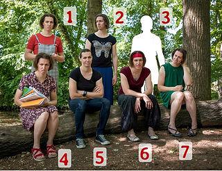 teamfoto min met nummers.jpg