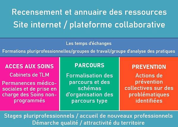 PDS__resume.jpg