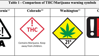 Labeling of Cannabis Products– A Public Health Perspective