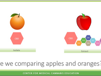 CBD products - Comparing apples and oranges?