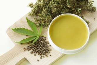 Topical CBD for Pain - A primer for clinicians