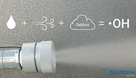 OhxyPhog kills 99% of airborne and surface pathogens. It can be used to disinfect hospital rooms, schools, offices, airports, and more. Screen Shot 2020-03-29 at 4.30.16 PM.png
