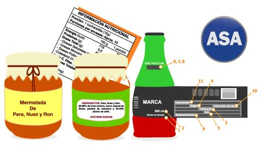 Etiquetado-Nutricionapublicidadl.png