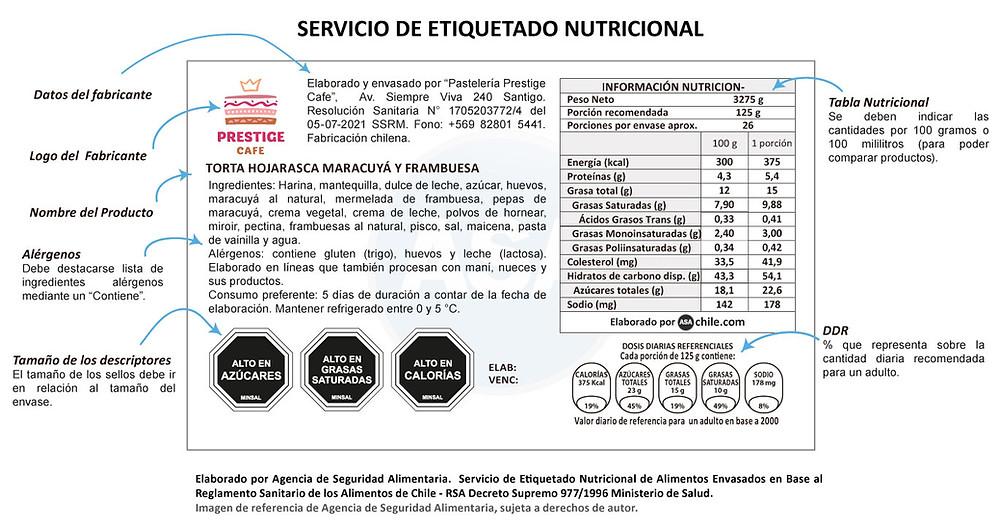 Elaborado por Agencia de Seguridad Alimentaria.  Servicio de Etiquetado Nutricional de Alimentos Envasados en Base al Reglamento Sanitario de los Alimentos de Chile - RSA Decreto Supremo 977/1996 Ministerio de Salud.