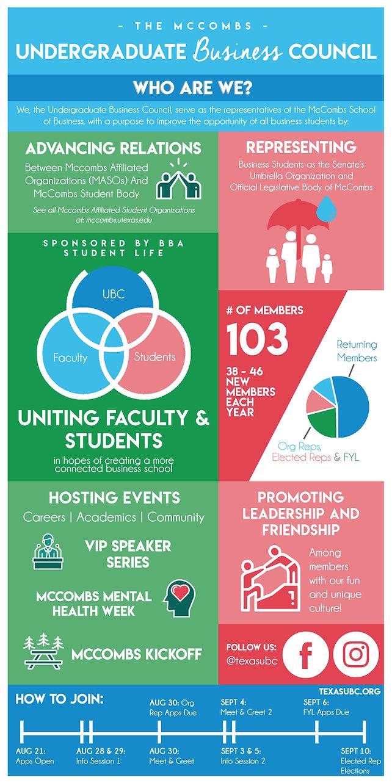 UBC Infographic 19-20.jpg