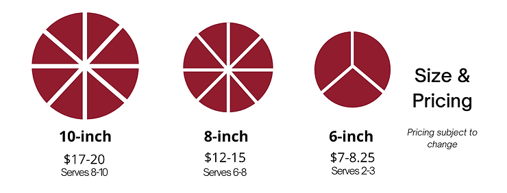 Pie Size Chart.png