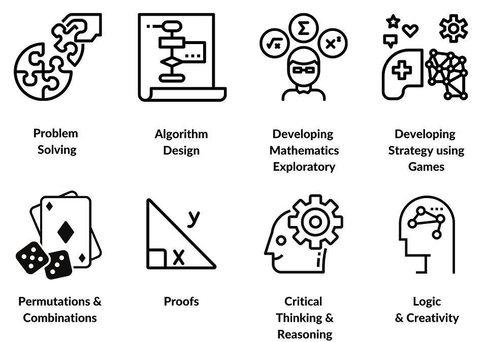 Problem Solving Algorithm Design Develop
