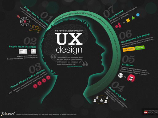 Why User Experience Is Important for A Website