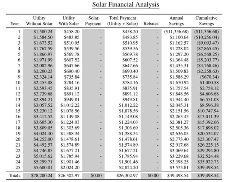 Solar Quote 2