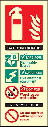 CO2 extinguisher identification