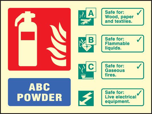 ABC powder fire extinguisher identification