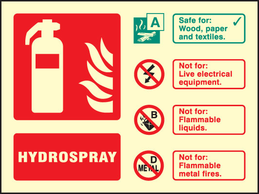 Hydrospray fire extinguisher identification