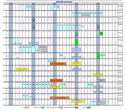Year Plan 2020_21 201022.png