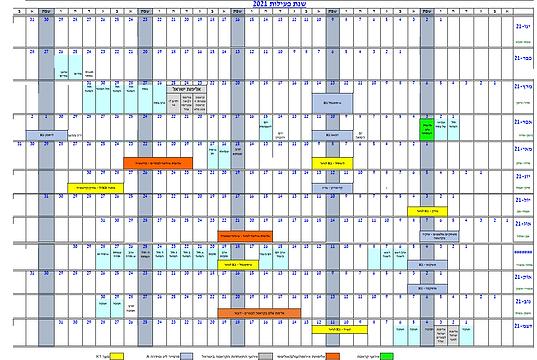 Year Plan 2021 210124.png
