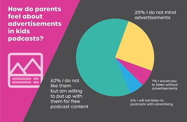 Kids Listen Audience Graphs 2020_V3-07.j