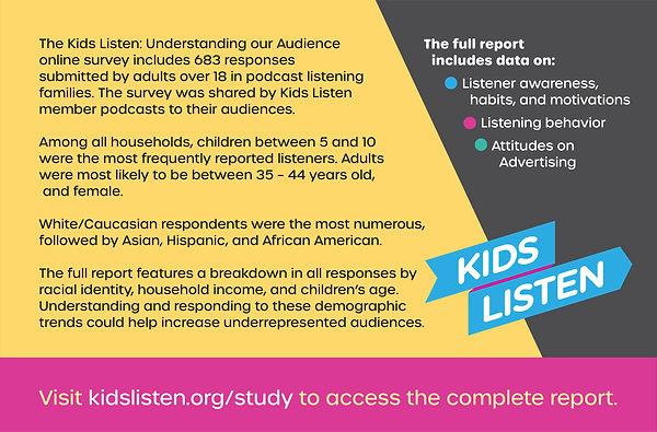 Kids Listen Audience Graphs 2020_V3-09.j