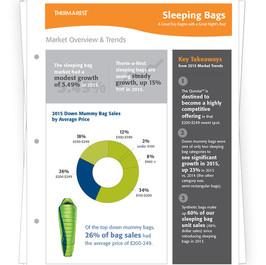 sleepingbags-1.jpg