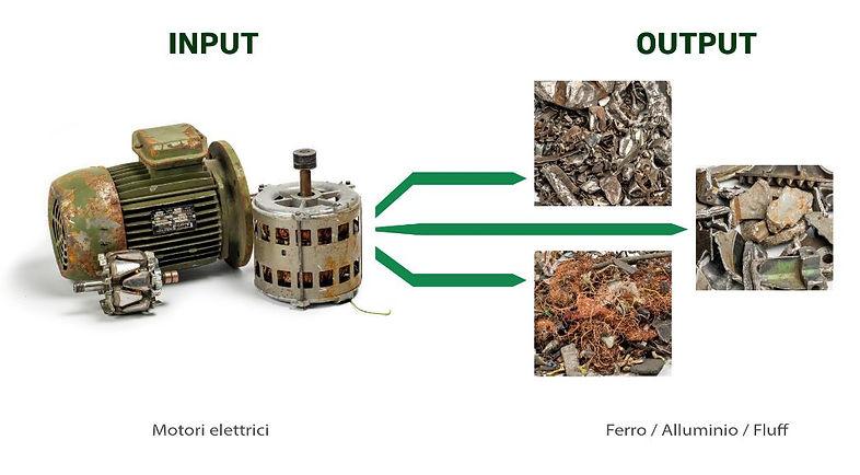 motori elettrici input.JPG
