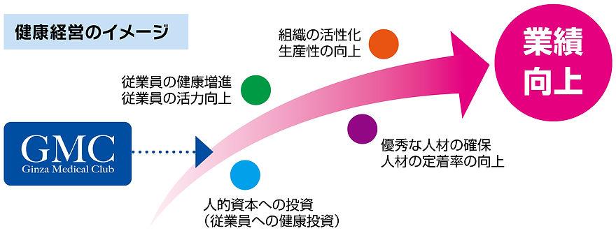結構経営図.jpg