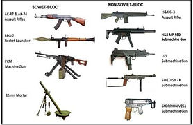 weapons pic.JPG