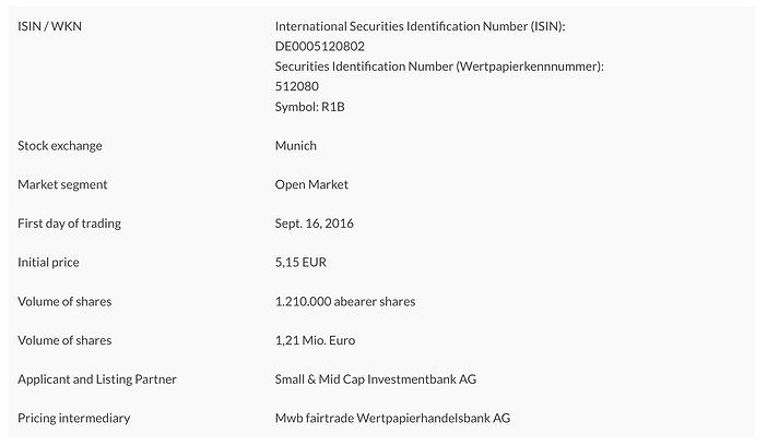 RUB Trade Data Table.png