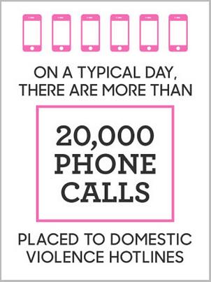 dv hotline calls