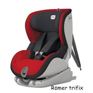 Romer. Trifix