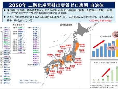 鳥取県2050年ゼロカーボンシティ宣言