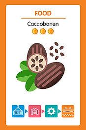 FOOD-cacaobonen.jpg