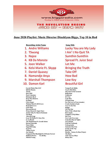 June 2020 Chart -as of Jun 16 2020-B_000