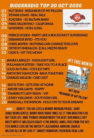 BIGGSRADIO TOP 10 AAAA.jpg