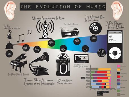 The Evolution Of The DJ