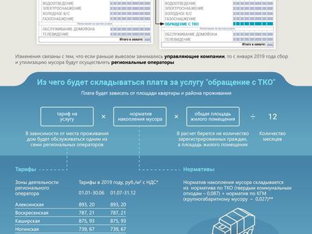 Изменения в ЕПД: как рассчитать плату за вывоз мусора в Подмосковье