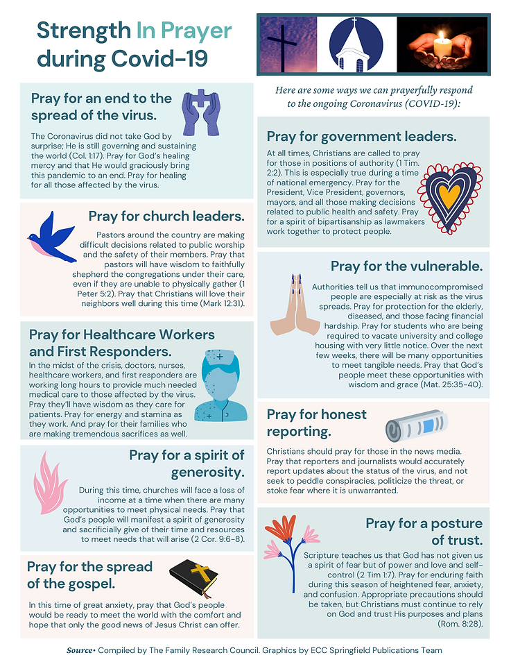 Strength In Prayer during Covid-19.png