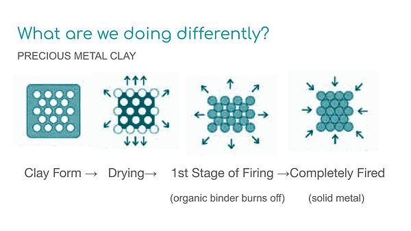 clay process.jpg
