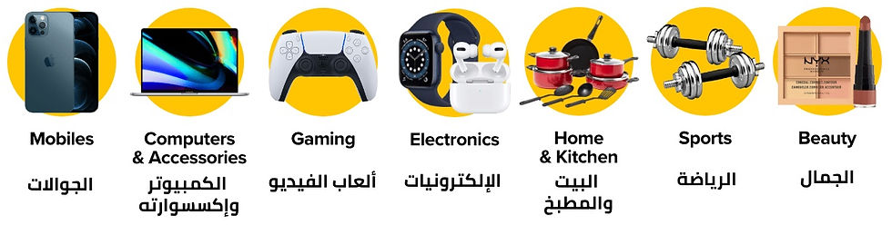 Shop Category, Mobiles, Accessories, Gaming, Electronics, Home & Kitchen, Sports, Beauty