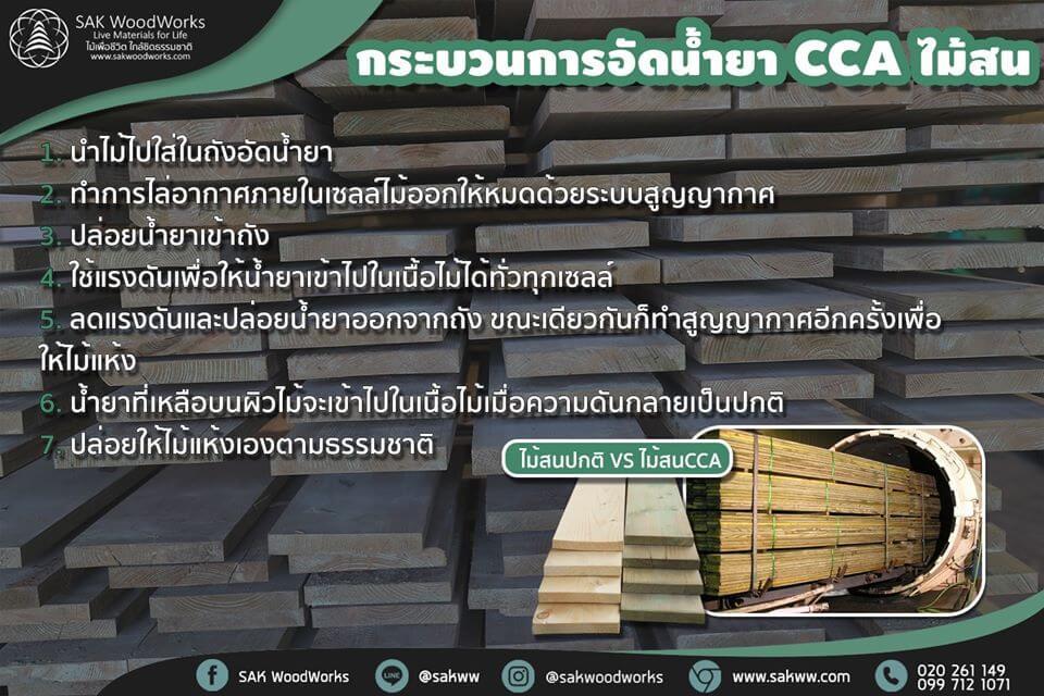 การอัดน้ำยา CCA