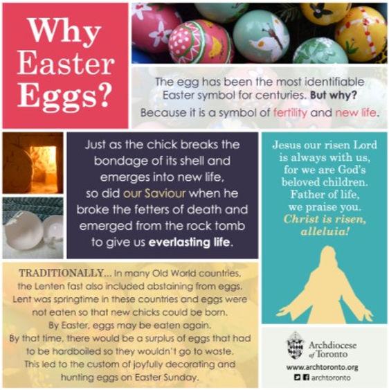 why easter eggs.jpg