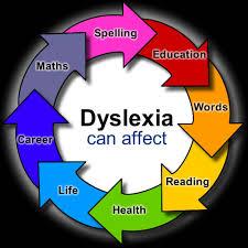 Teachers' Dyslexia Toolkit Presentation
