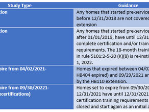Foster Home Certifications See Another Legislative Extension
