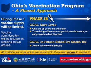 New Phase of COVID-19 Vaccine Distribution Announced