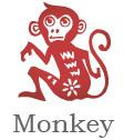 Monkey Zodiac Chinese