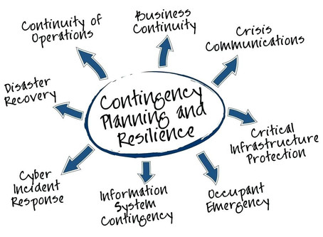 Business Contingency planning mighty important for survival