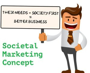 Social Group Theory Concept and Marketing your business
