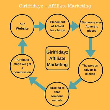 Girlfridayz Affiliate Marketing