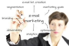 8 Benefits of Email Marketing