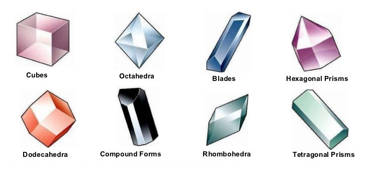 Gemstone shape will be grow differently based on its family/lattics/structure