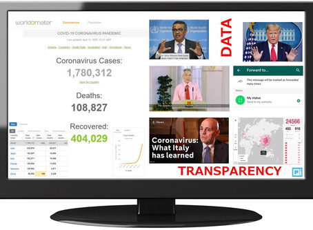 Data Transparency in the Built Environment: Lessons from Covid-19