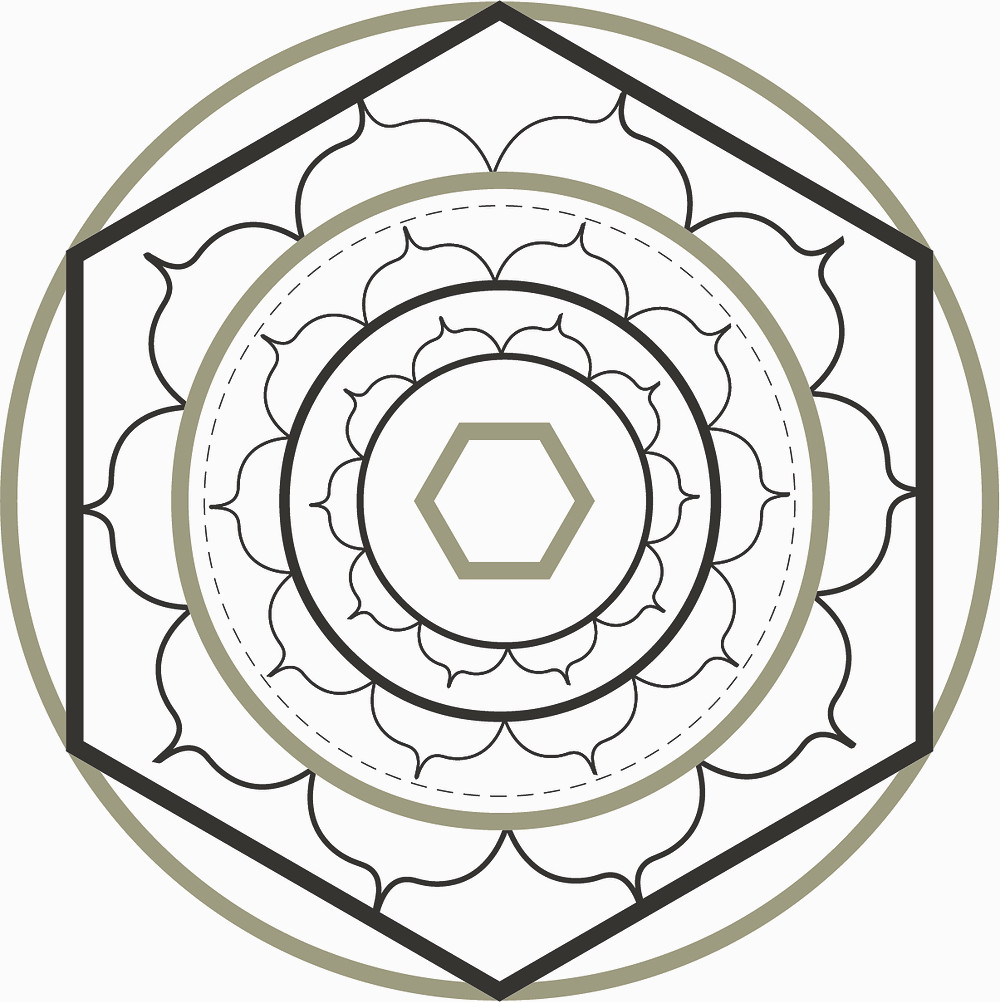 Blog   Design Symbolism   Chakras   Sign & Symbol Meaning  