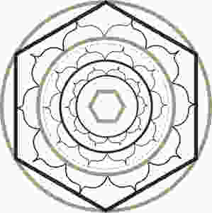 Blog | Design Symbolism | Chakras | Sign & Symbol Meaning |